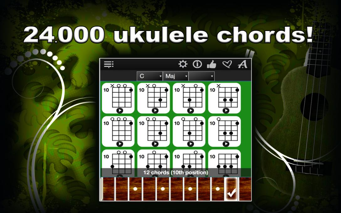 Find The Perfect Ukulele Chords Neonway