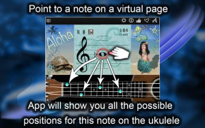 improve-the-sight-reading-of-the-ukulele-notes0