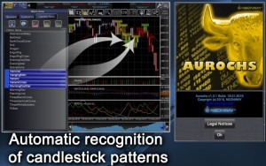 Automatic recognition of candlestick patterns